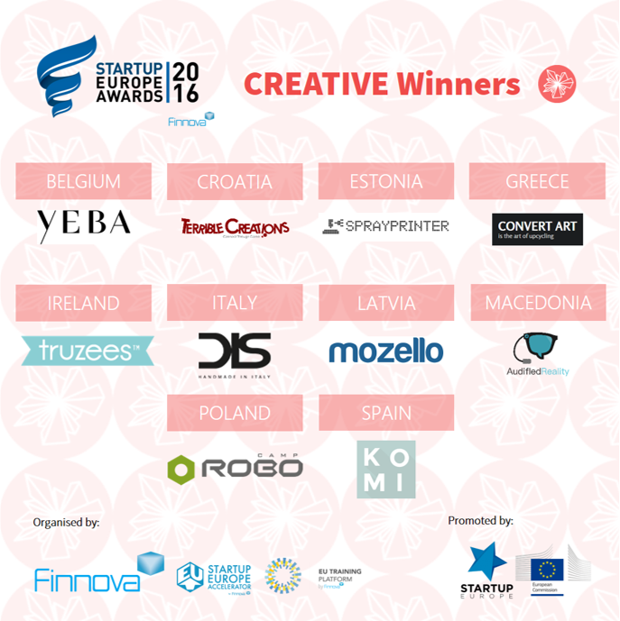 Creative Winners